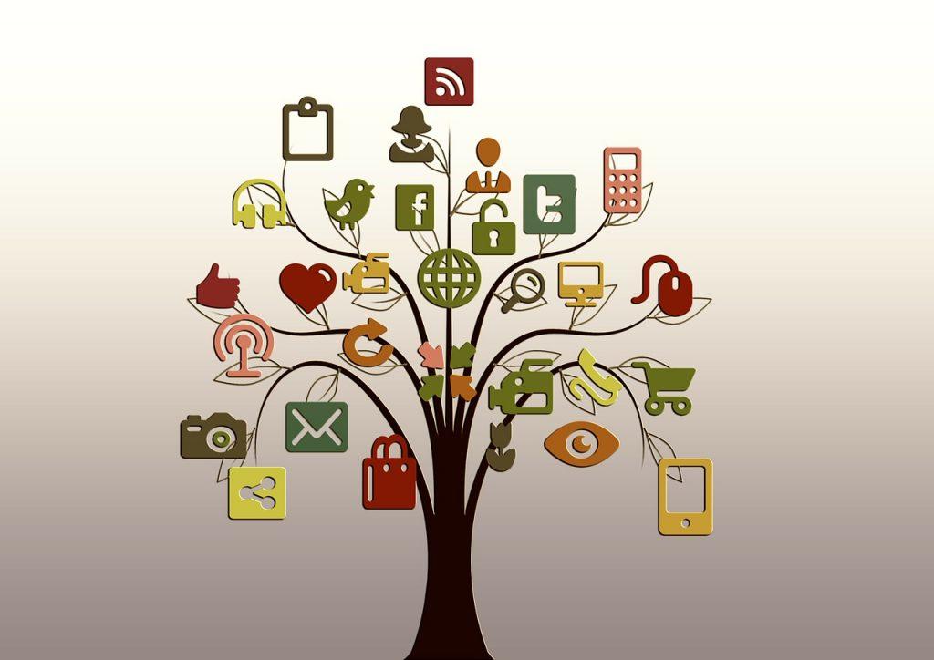כתיבת פוסטים לרשת חברתית